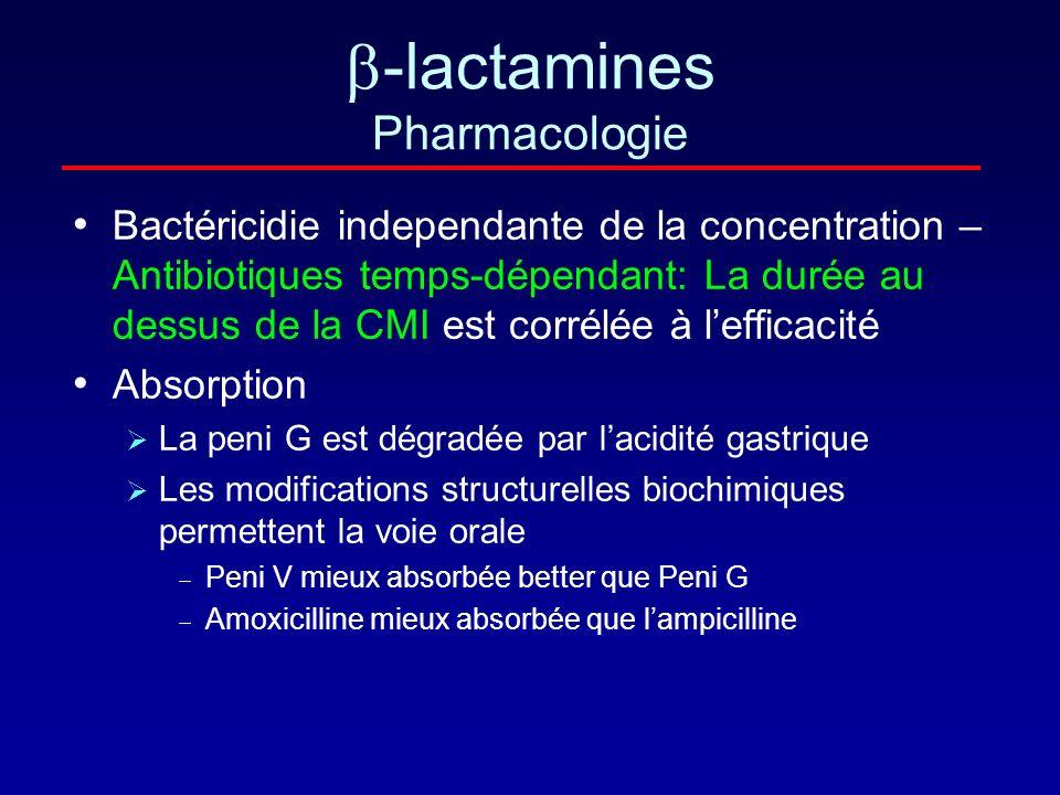 Caracteristiques communes des -Lactamines Même mécanisme daction: Inhibition de la synthèse du peptidoglycane Bactericide (sauf vis à vis de Enterococ