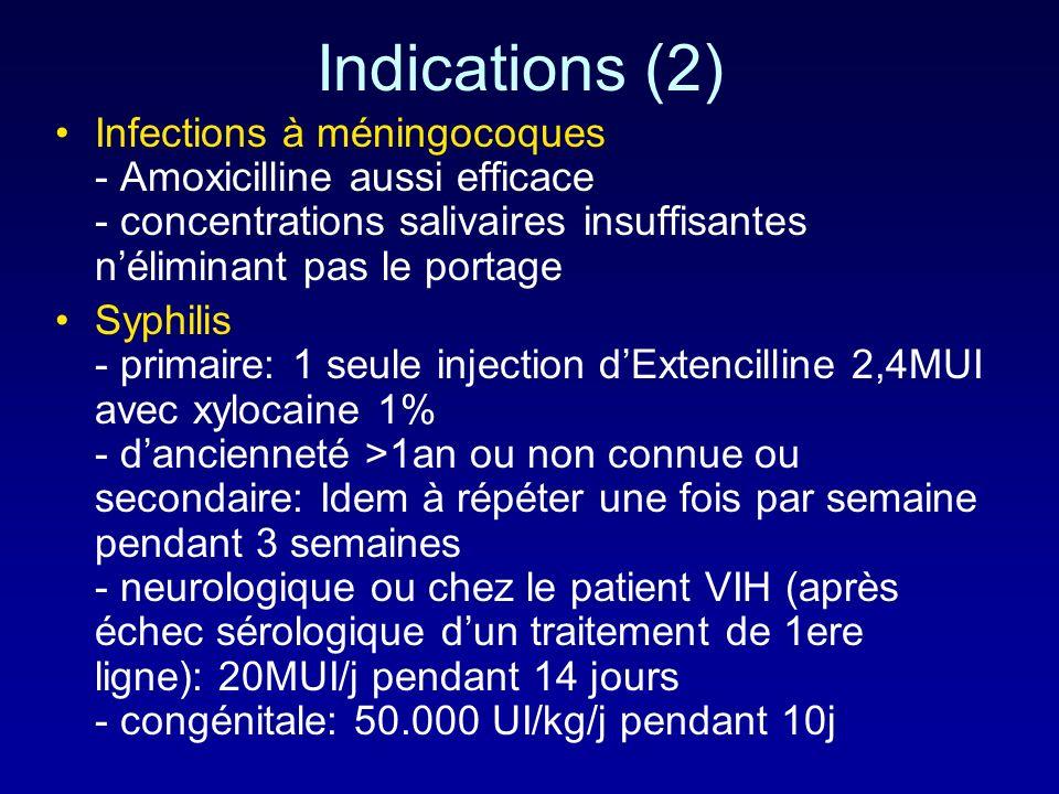 Indications Infections à streptocoques - Angines: PeniV 2à3MUIx3/j pendant 10j - Erysipèle: 12 à 20 MUI/24h (traitement de référence) - Endocardites (
