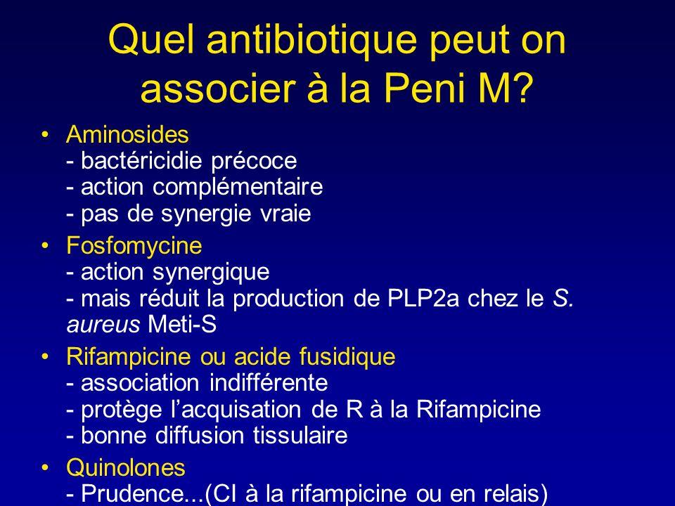 Pharmacocinétique Stable en milieu acide mais biodisponibilité moyenne (30-50%) Diffusion identique à la PéniG (faible dans le LCR, loeil ou la prosta