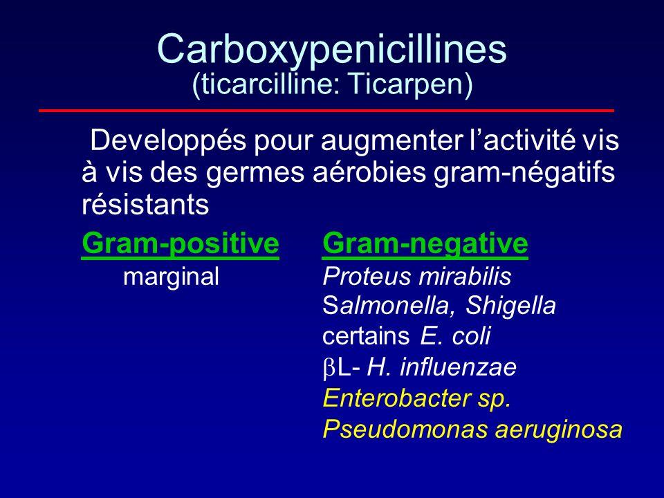 Carboxypenicillines (carbenicilline, ticarcilline) Addition dun groupe carboxyl ou sulfonique Modification du comportement antibactérien: - perte de l