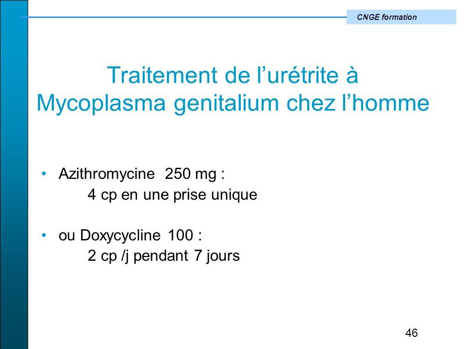 CNGE formation Traitement de lurétrite à Mycoplasma genitalium chez lhomme Azithromycine 250 mg : 4 cp en une prise unique ou Doxycycline 100 : 2 cp /j pendant 7 jours 46