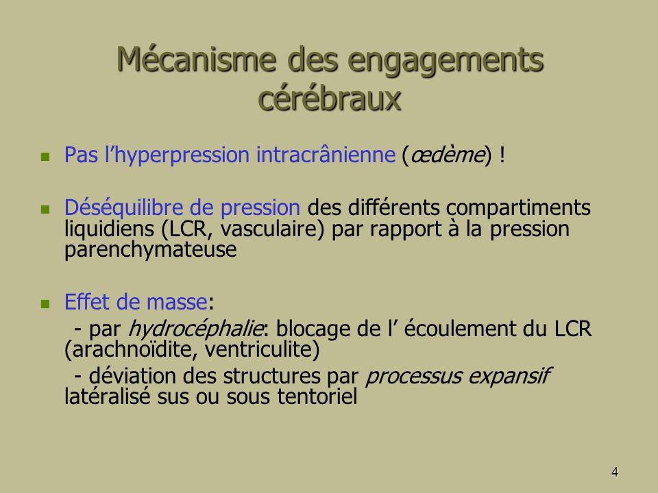 4 Mécanisme des engagements cérébraux Pas lhyperpression intracrânienne (œdème) .