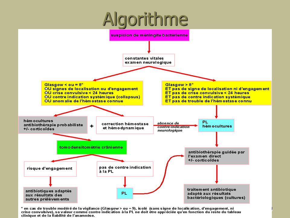 Algorithme 17ème Conférence de Consensus en Thérapeutique Anti-infectieuse9