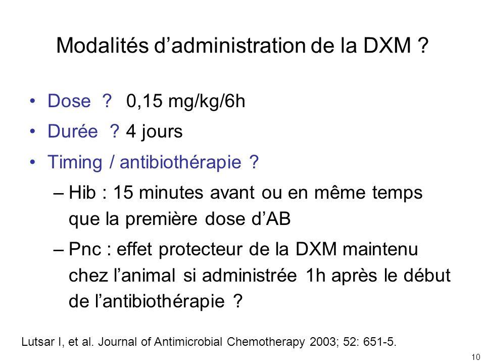 10 Modalités dadministration de la DXM ? Dose ? 0,15 mg/kg/6h Durée ?4 jours Timing / antibiothérapie ? –Hib : 15 minutes avant ou en même temps que l