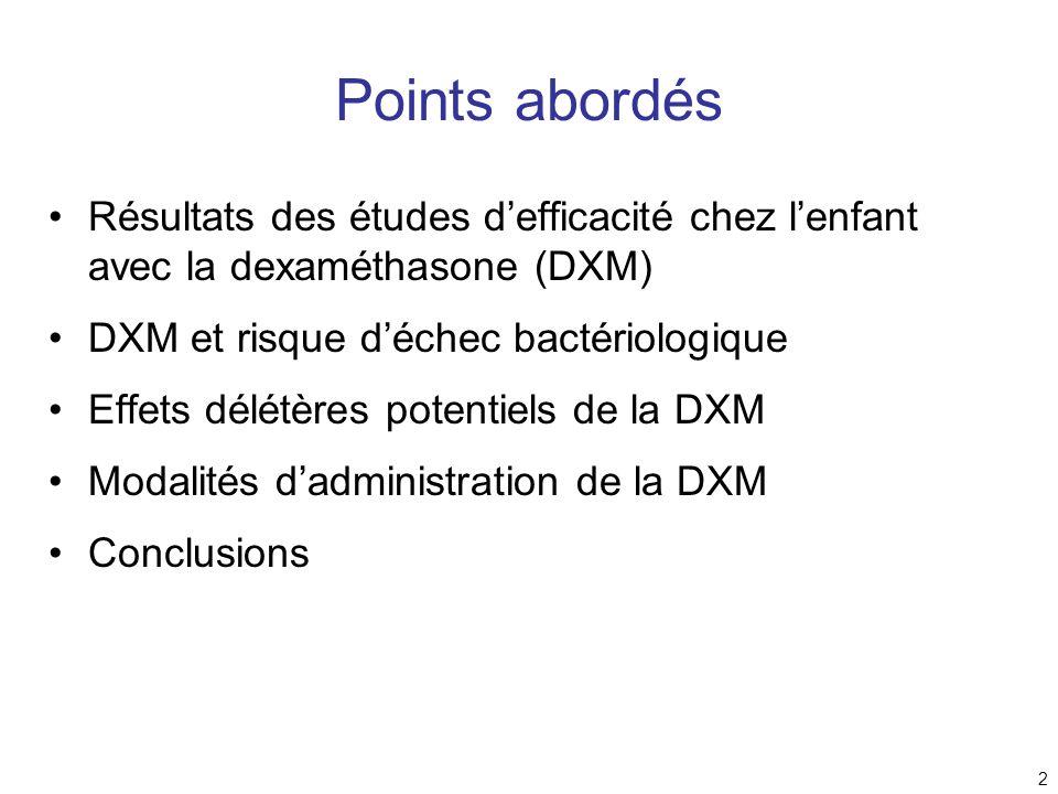 2 Points abordés Résultats des études defficacité chez lenfant avec la dexaméthasone (DXM) DXM et risque déchec bactériologique Effets délétères poten