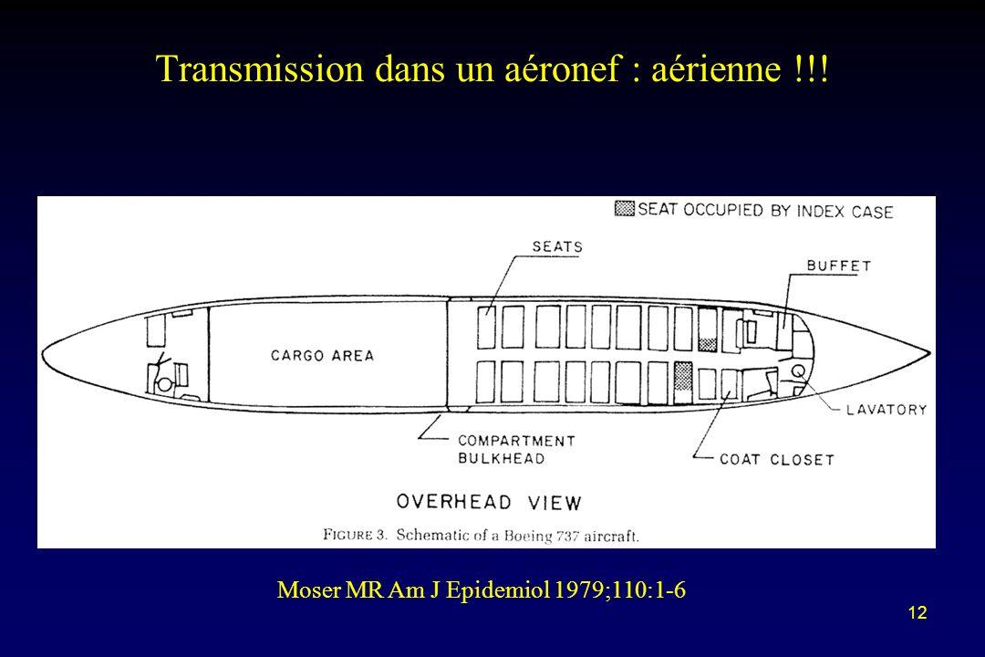 12 Transmission dans un aéronef : aérienne !!! Moser MR Am J Epidemiol 1979;110:1-6