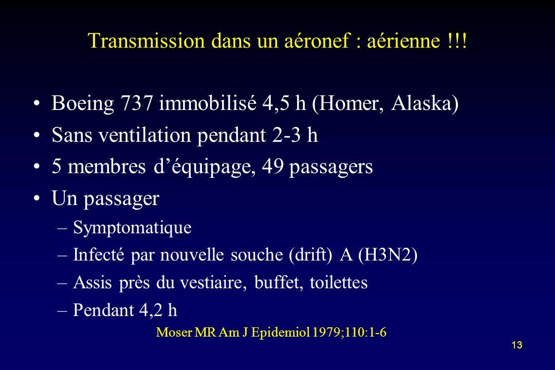 13 Transmission dans un aéronef : aérienne !!! Boeing 737 immobilisé 4,5 h (Homer, Alaska) Sans ventilation pendant 2-3 h 5 membres déquipage, 49 pass