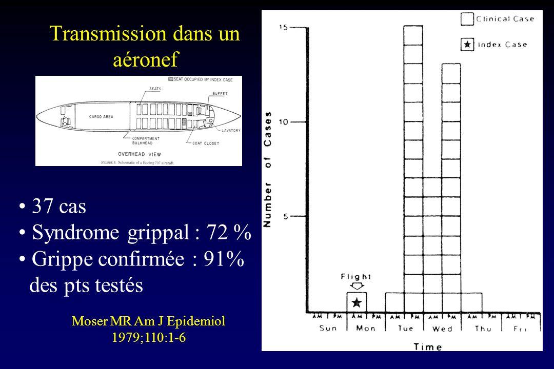 14 Transmission dans un aéronef Moser MR Am J Epidemiol 1979;110:1-6 37 cas Syndrome grippal : 72 % Grippe confirmée : 91% des pts testés