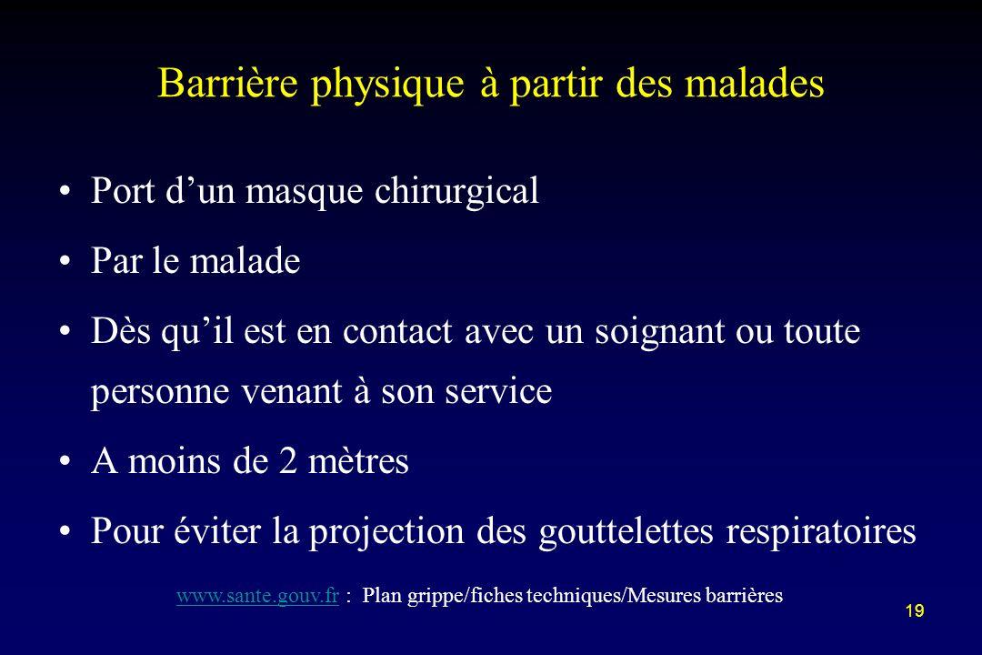 19 Barrière physique à partir des malades Port dun masque chirurgical Par le malade Dès quil est en contact avec un soignant ou toute personne venant