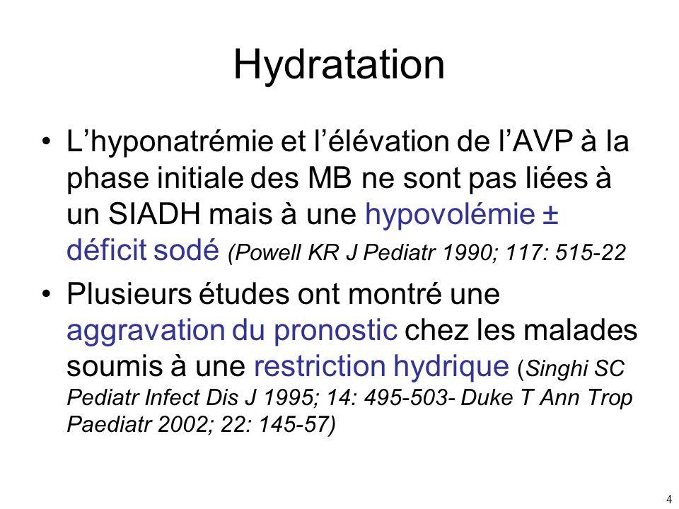 4 Hydratation Lhyponatrémie et lélévation de lAVP à la phase initiale des MB ne sont pas liées à un SIADH mais à une hypovolémie ± déficit sodé (Powel