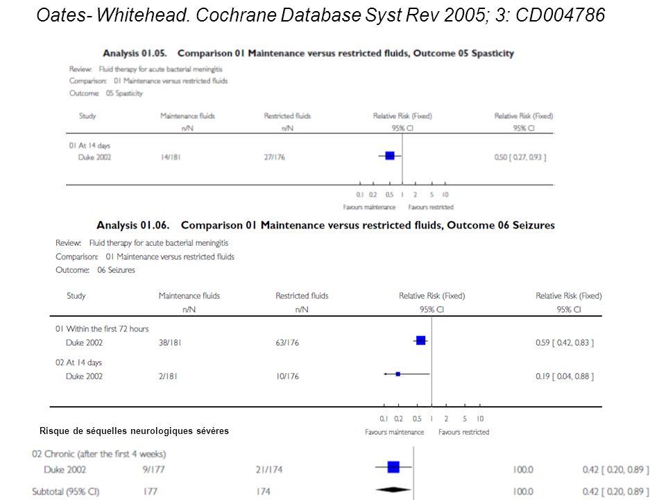 5 Risque de séquelles neurologiques sévères Oates- Whitehead. Cochrane Database Syst Rev 2005; 3: CD004786