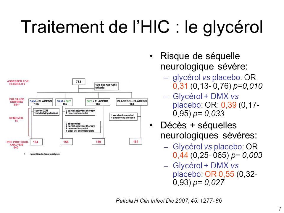7 Traitement de lHIC : le glycérol Risque de séquelle neurologique sévère: –glycérol vs placebo: OR 0,31 (0,13- 0,76) p=0,010 –Glycérol + DMX vs place