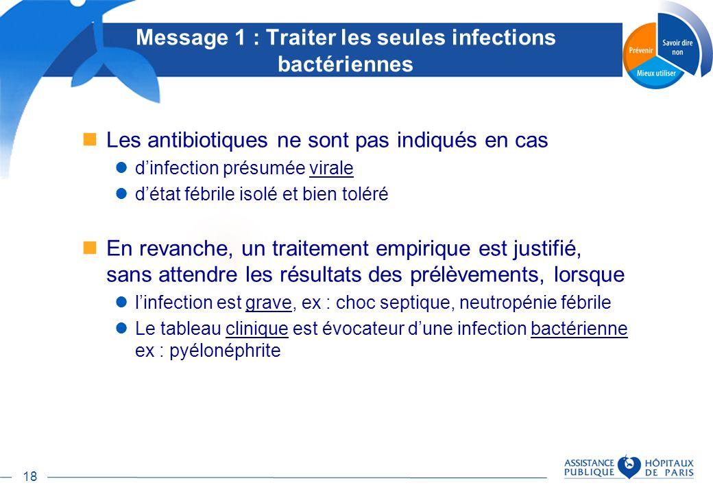 18 Les antibiotiques ne sont pas indiqués en cas dinfection présumée virale détat fébrile isolé et bien toléré En revanche, un traitement empirique es