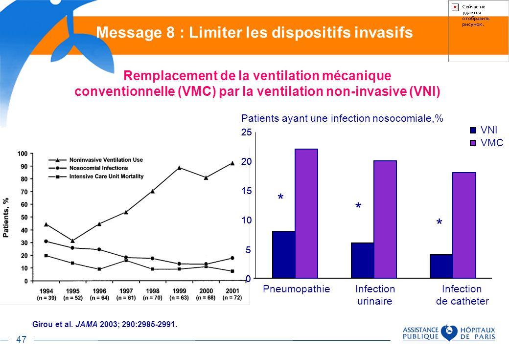 47 Girou et al. JAMA 2003; 290:2985-2991. Remplacement de la ventilation mécanique conventionnelle (VMC) par la ventilation non-invasive (VNI) * * * 0