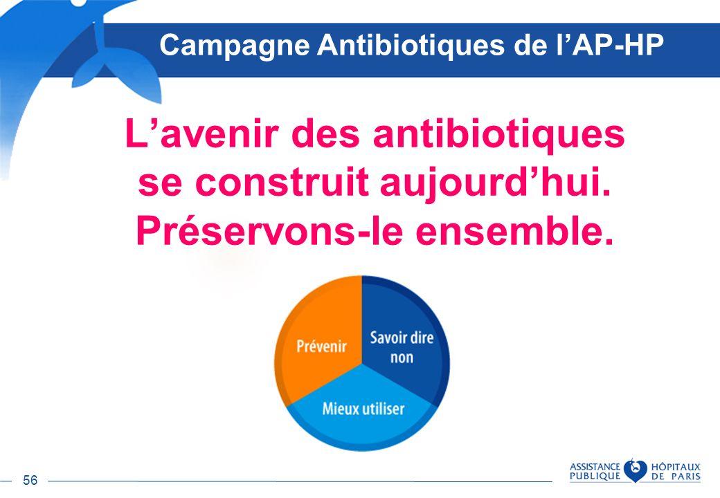 56 Lavenir des antibiotiques se construit aujourdhui. Préservons-le ensemble. Campagne Antibiotiques de lAP-HP