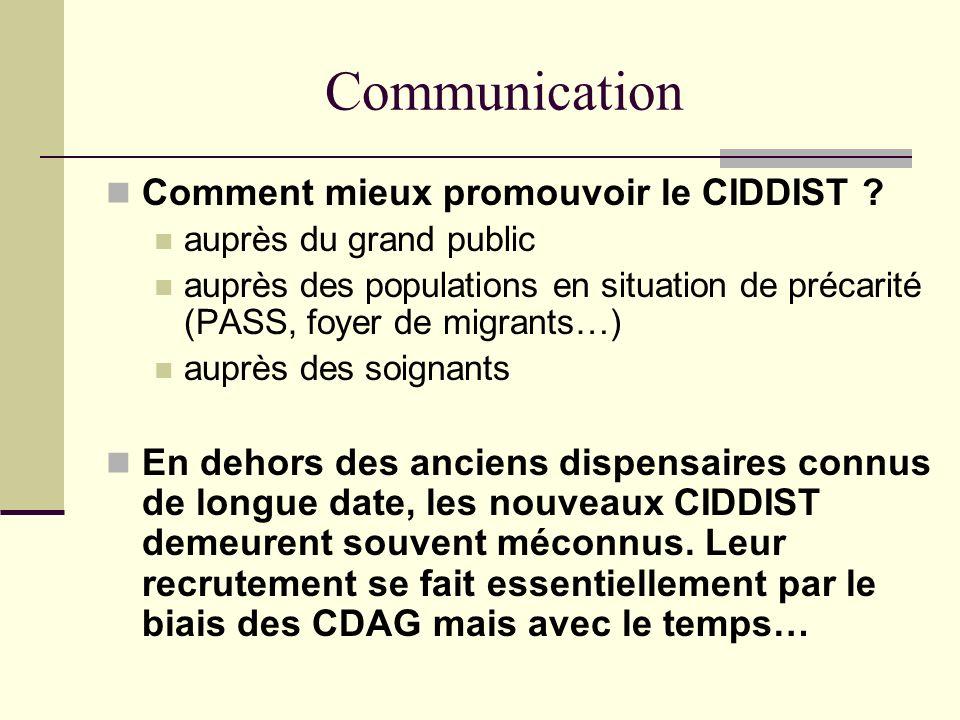 Communication Comment mieux promouvoir le CIDDIST ? auprès du grand public auprès des populations en situation de précarité (PASS, foyer de migrants…)