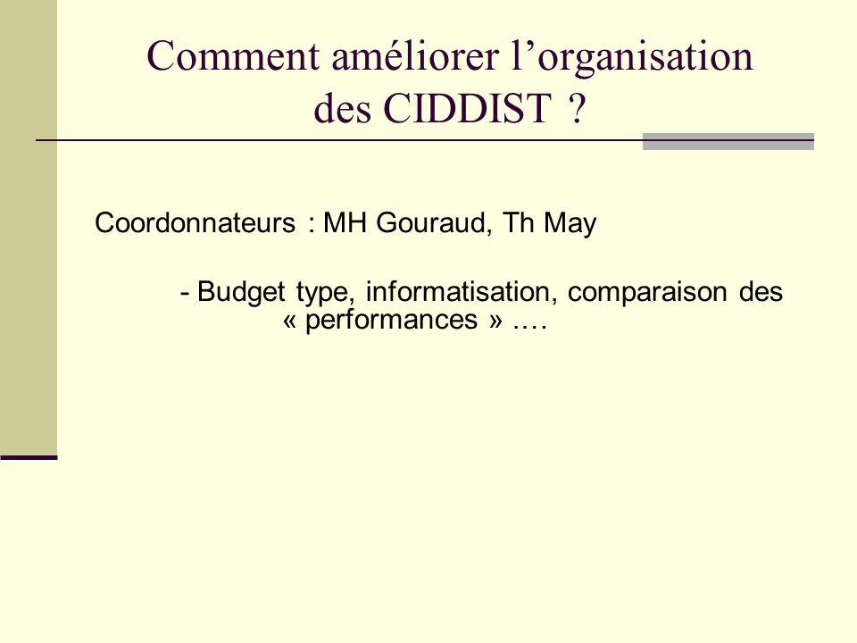 Comment améliorer lorganisation des CIDDIST ? Coordonnateurs : MH Gouraud, Th May - Budget type, informatisation, comparaison des « performances ».…