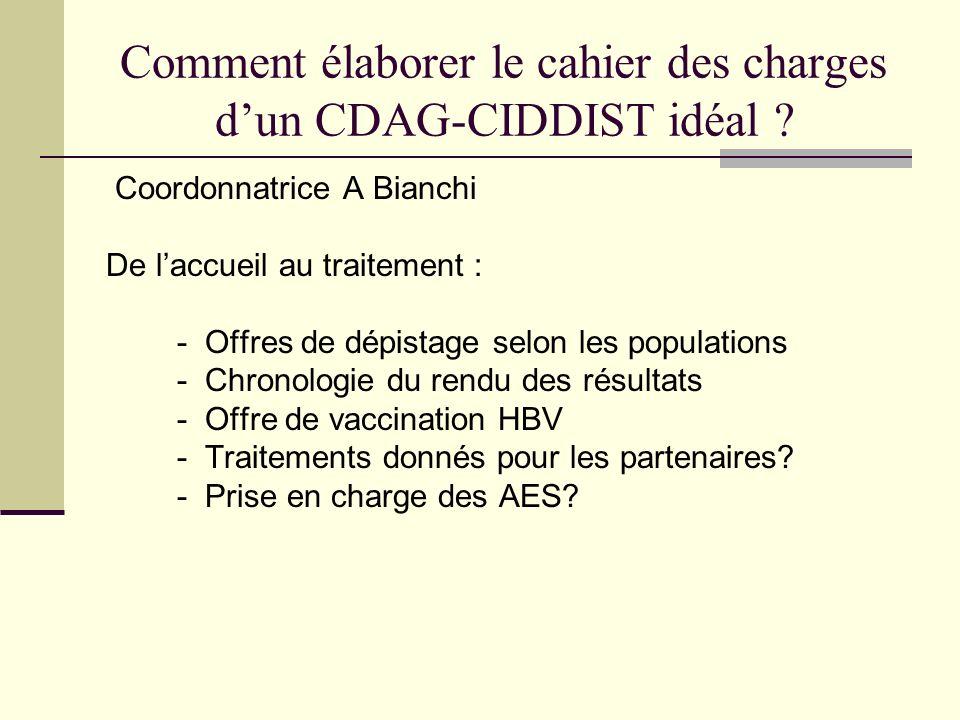 Comment élaborer le cahier des charges dun CDAG-CIDDIST idéal ? Coordonnatrice A Bianchi De laccueil au traitement : - Offres de dépistage selon les p