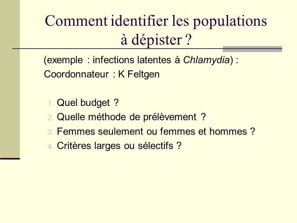 Comment identifier les populations à dépister ? (exemple : infections latentes à Chlamydia) : Coordonnateur : K Feltgen 1. Quel budget ? 2. Quelle mét