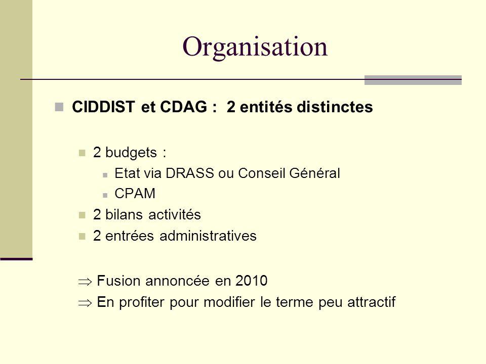 Organisation CIDDIST et CDAG : 2 entités distinctes 2 budgets : Etat via DRASS ou Conseil Général CPAM 2 bilans activités 2 entrées administratives Fu