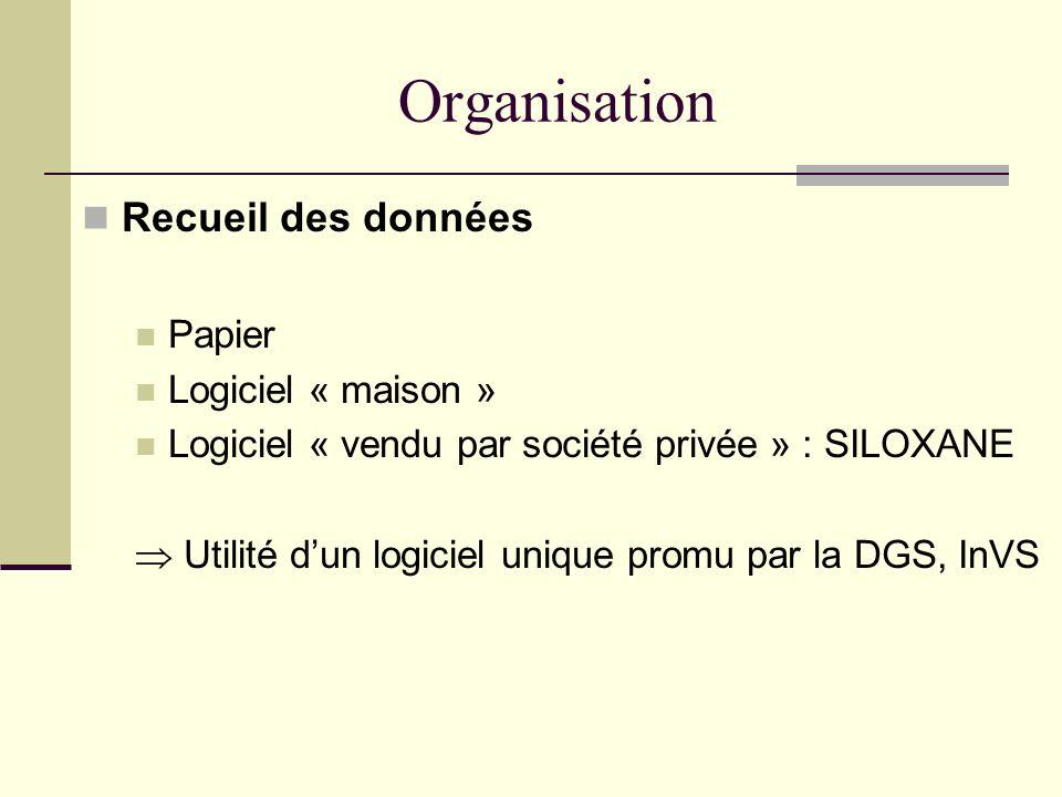 Organisation Recueil des données Papier Logiciel « maison » Logiciel « vendu par société privée » : SILOXANE Utilité dun logiciel unique promu par la