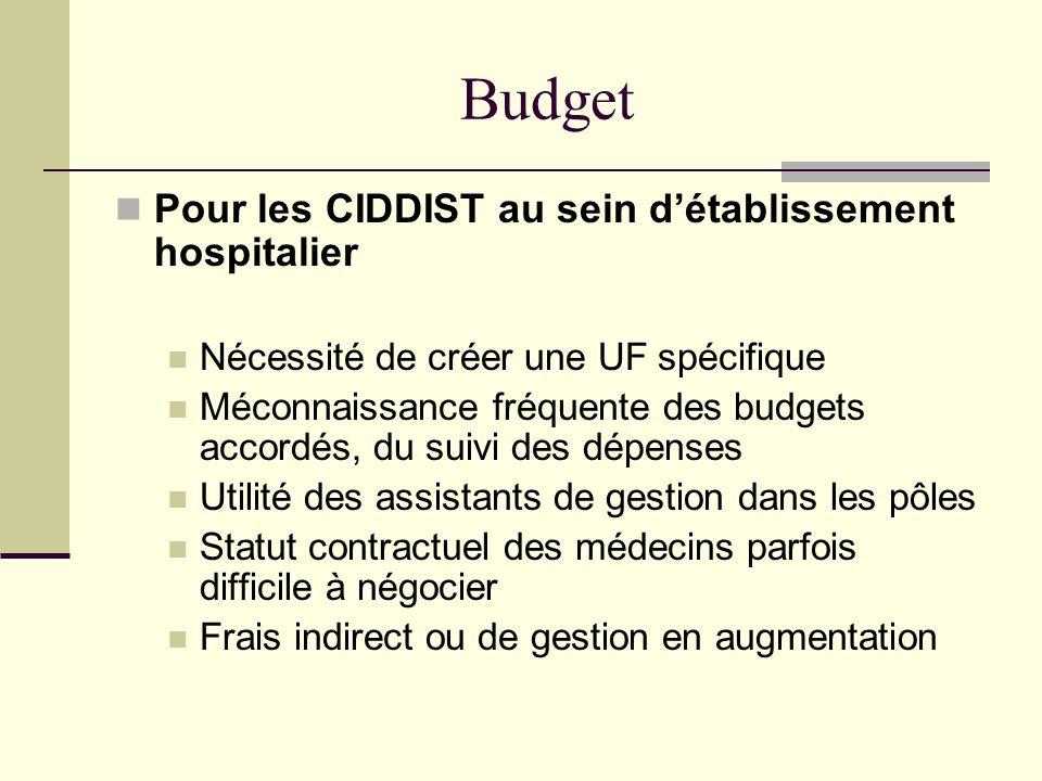 Budget Pour les CIDDIST au sein détablissement hospitalier Nécessité de créer une UF spécifique Méconnaissance fréquente des budgets accordés, du suiv