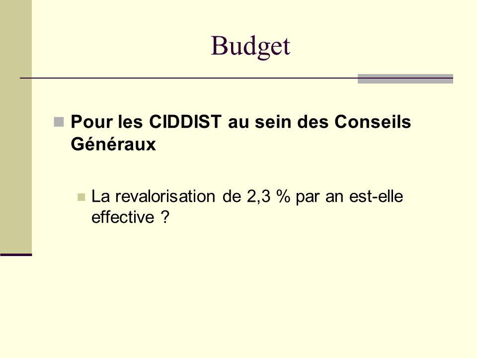Budget Pour les CIDDIST au sein des Conseils Généraux La revalorisation de 2,3 % par an est-elle effective ?