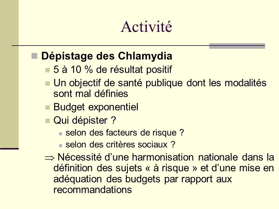 Activité Dépistage des Chlamydia 5 à 10 % de résultat positif Un objectif de santé publique dont les modalités sont mal définies Budget exponentiel Qu