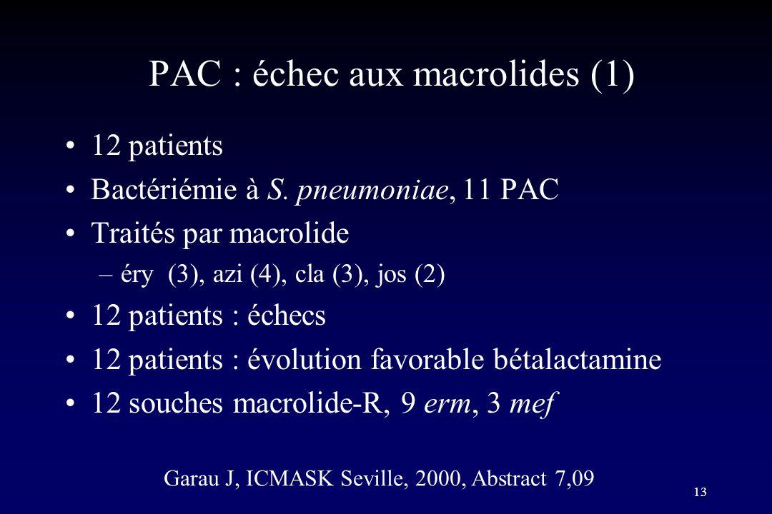 13 PAC : échec aux macrolides (1) 12 patients Bactériémie à S. pneumoniae, 11 PAC Traités par macrolide –éry (3), azi (4), cla (3), jos (2) 12 patient