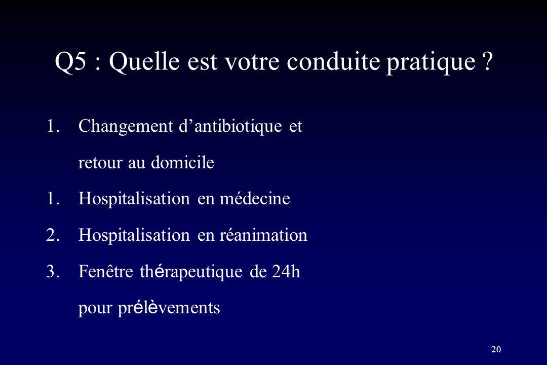 20 Q5 : Quelle est votre conduite pratique ? 1.Changement dantibiotique et retour au domicile 1.Hospitalisation en médecine 2.Hospitalisation en réani