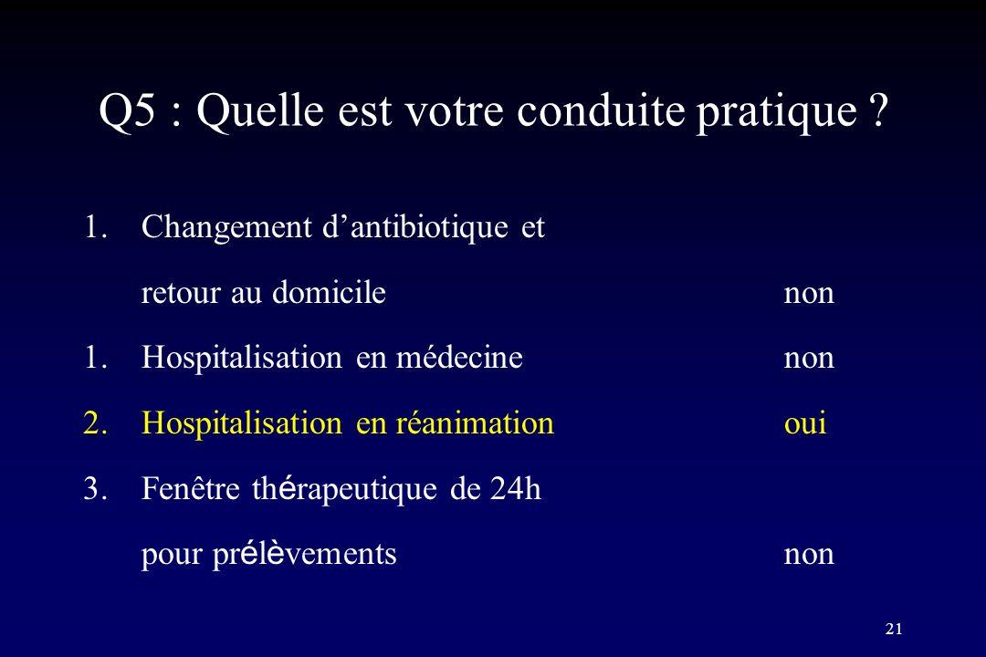 21 Q5 : Quelle est votre conduite pratique ? 1.Changement dantibiotique et retour au domicilenon 1.Hospitalisation en médecinenon 2.Hospitalisation en