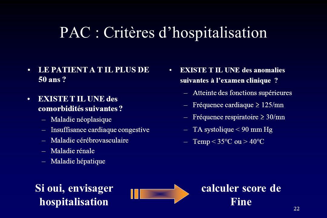22 PAC : Critères dhospitalisation LE PATIENT A T IL PLUS DE 50 ans ? EXISTE T IL UNE des anomalies suivantes à lexamen clinique ? –Atteinte des fonct