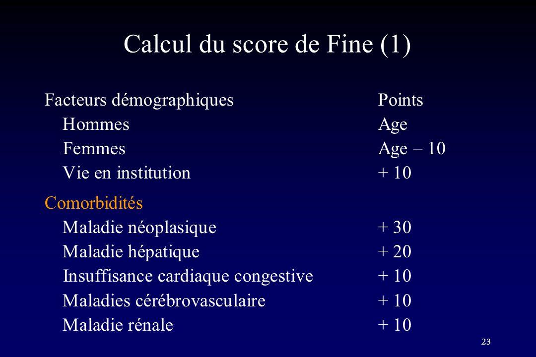 23 Calcul du score de Fine (1) Facteurs démographiquesPoints HommesAge FemmesAge – 10 Vie en institution+ 10 Comorbidités Maladie néoplasique+ 30 Mala
