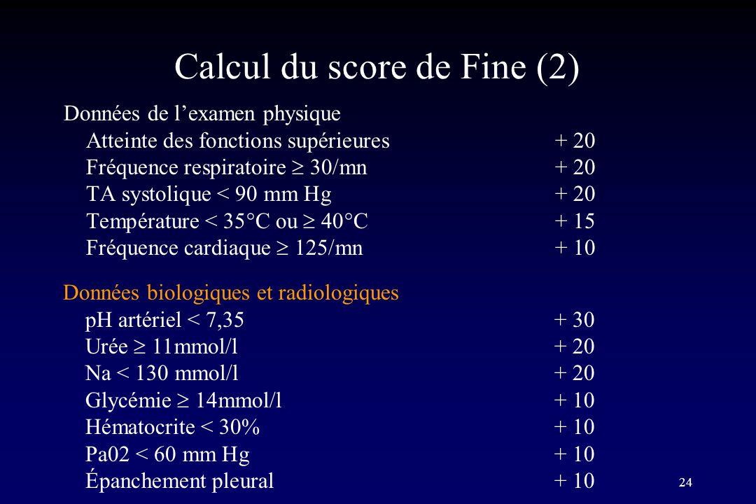 24 Calcul du score de Fine (2) Données de lexamen physique Atteinte des fonctions supérieures+ 20 Fréquence respiratoire 30/mn+ 20 TA systolique < 90