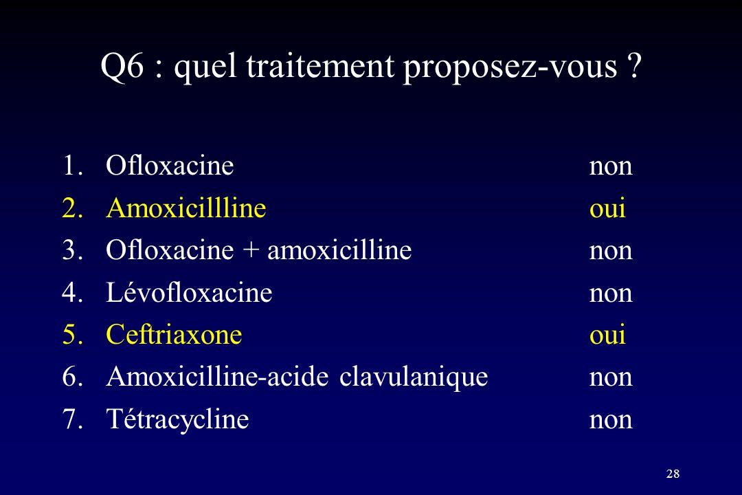 28 1.Ofloxacine non 2.Amoxicillline oui 3.Ofloxacine + amoxicillinenon 4.Lévofloxacine non 5.Ceftriaxone oui 6.Amoxicilline-acide clavulanique non 7.T