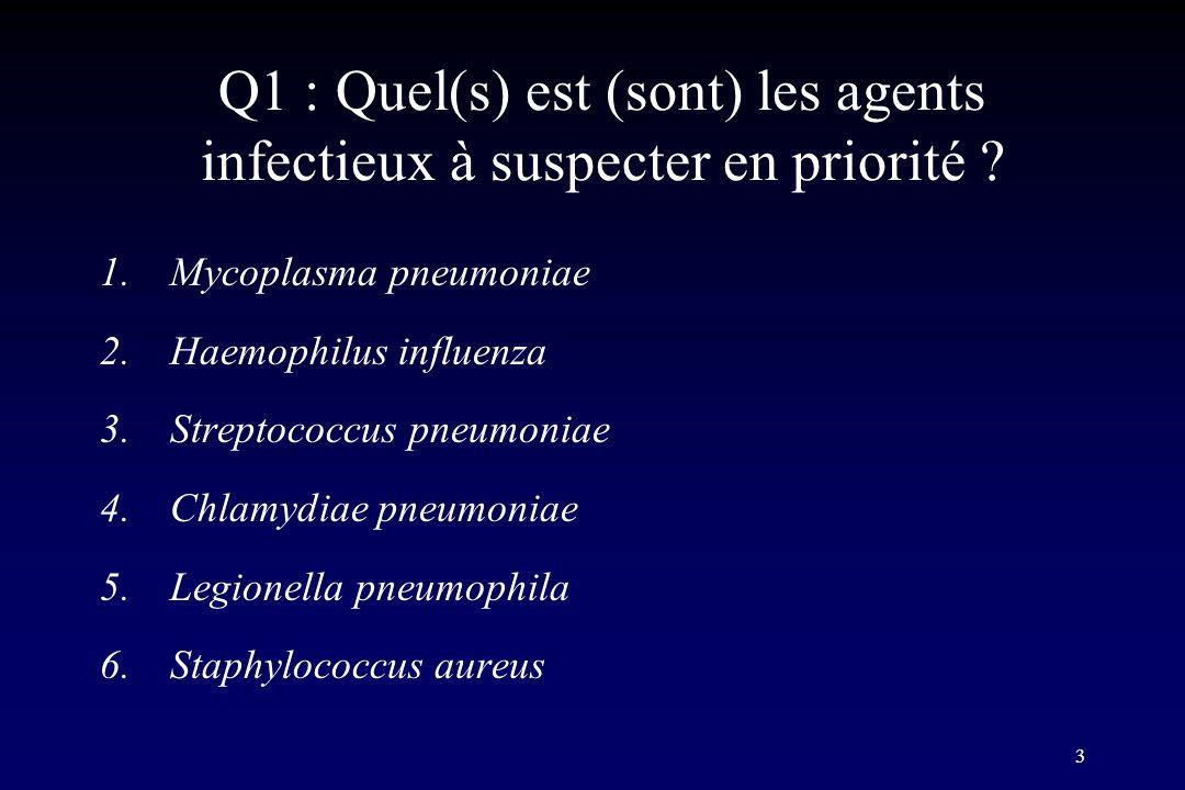 3 Q1 : Quel(s) est (sont) les agents infectieux à suspecter en priorité ? 1.Mycoplasma pneumoniae 2.Haemophilus influenza 3.Streptococcus pneumoniae 4