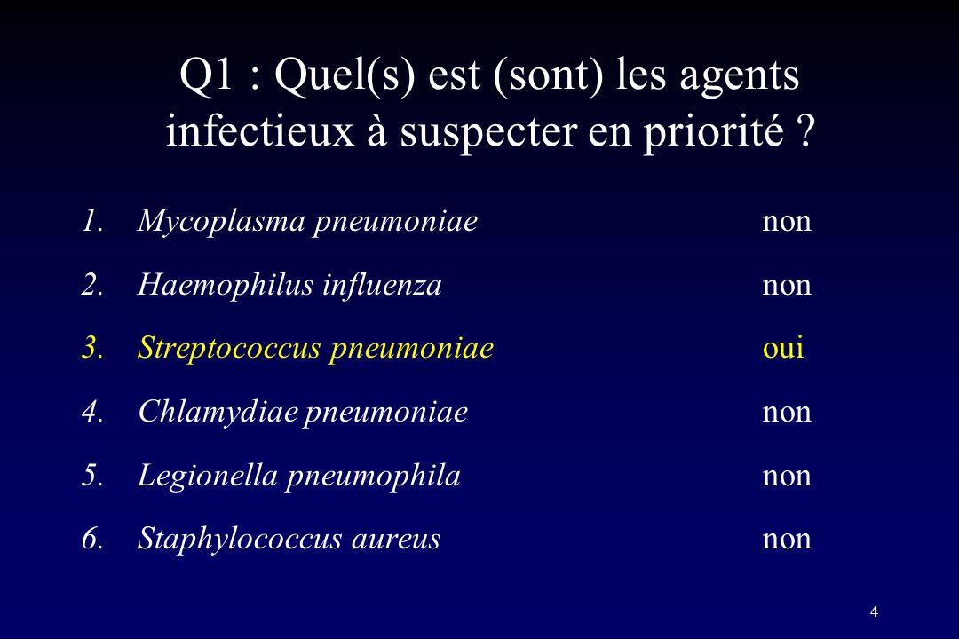 4 Q1 : Quel(s) est (sont) les agents infectieux à suspecter en priorité ? 1.Mycoplasma pneumoniaenon 2.Haemophilus influenzanon 3.Streptococcus pneumo