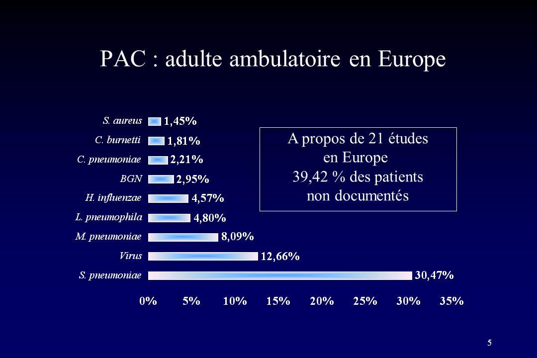 5 PAC : adulte ambulatoire en Europe A propos de 21 études en Europe 39,42 % des patients non documentés