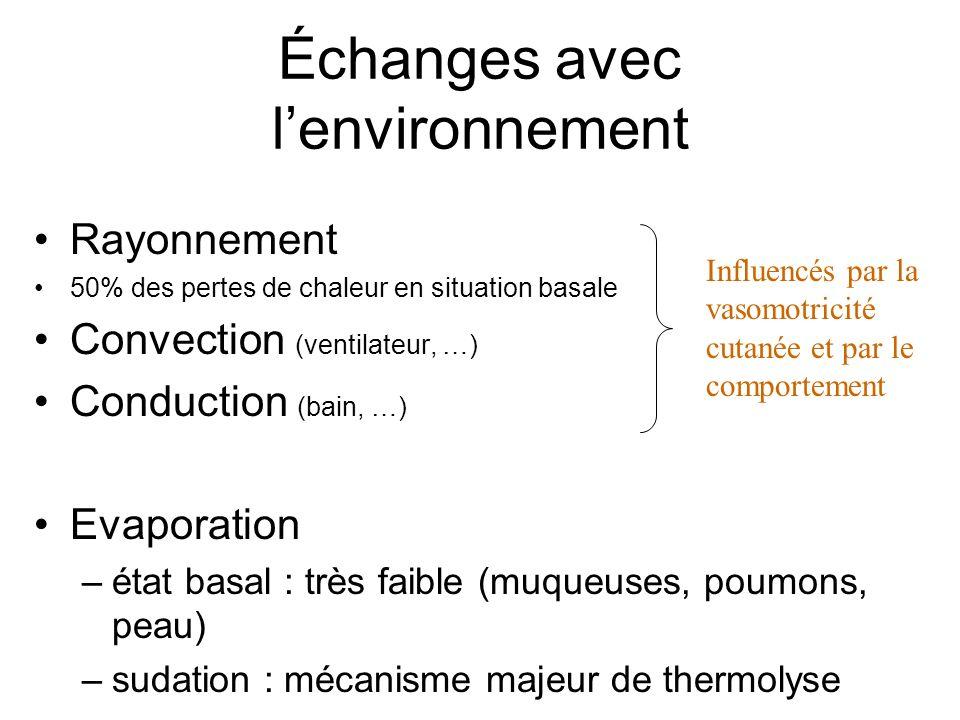 Échanges avec lenvironnement Rayonnement 50% des pertes de chaleur en situation basale Convection (ventilateur, …) Conduction (bain, …) Evaporation –é