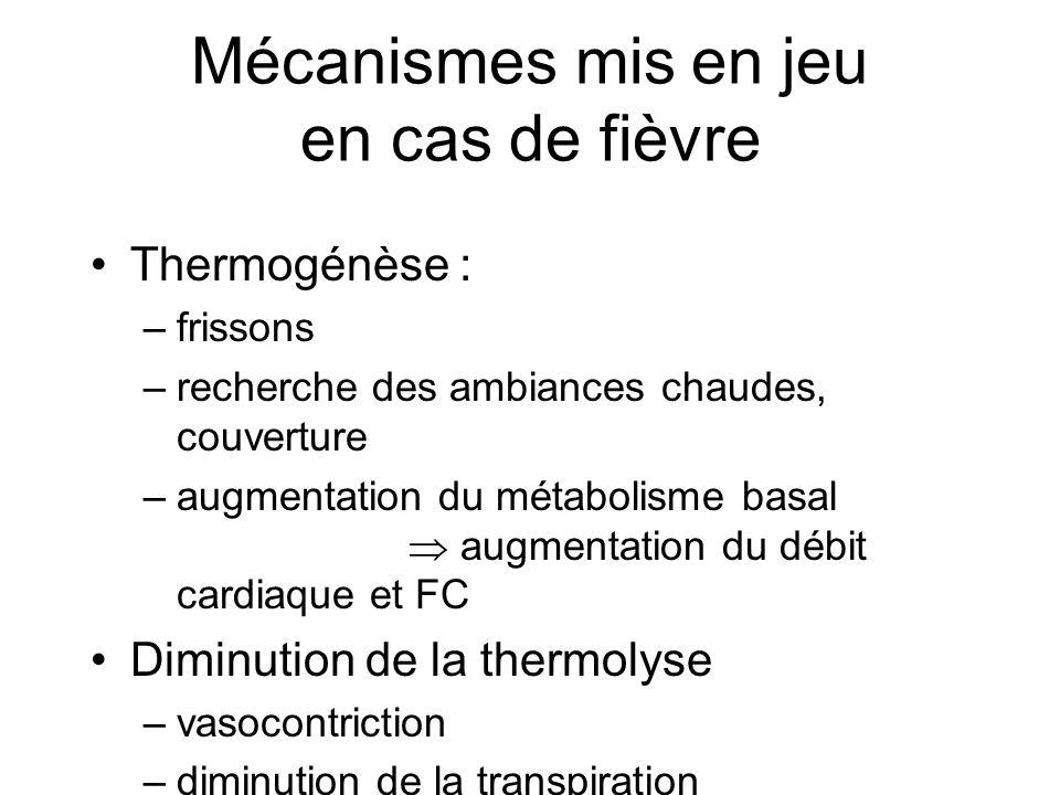Mécanismes mis en jeu en cas de fièvre Thermogénèse : –frissons –recherche des ambiances chaudes, couverture –augmentation du métabolisme basal augmen