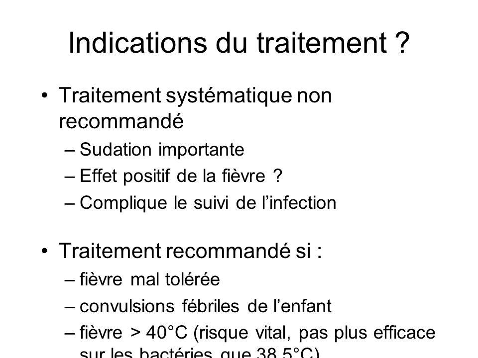 Indications du traitement ? Traitement systématique non recommandé –Sudation importante –Effet positif de la fièvre ? –Complique le suivi de linfectio