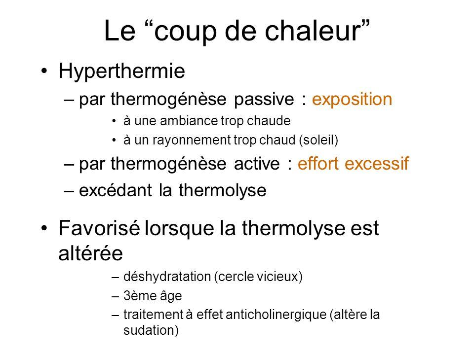 Le coup de chaleur Hyperthermie –par thermogénèse passive : exposition à une ambiance trop chaude à un rayonnement trop chaud (soleil) –par thermogénè