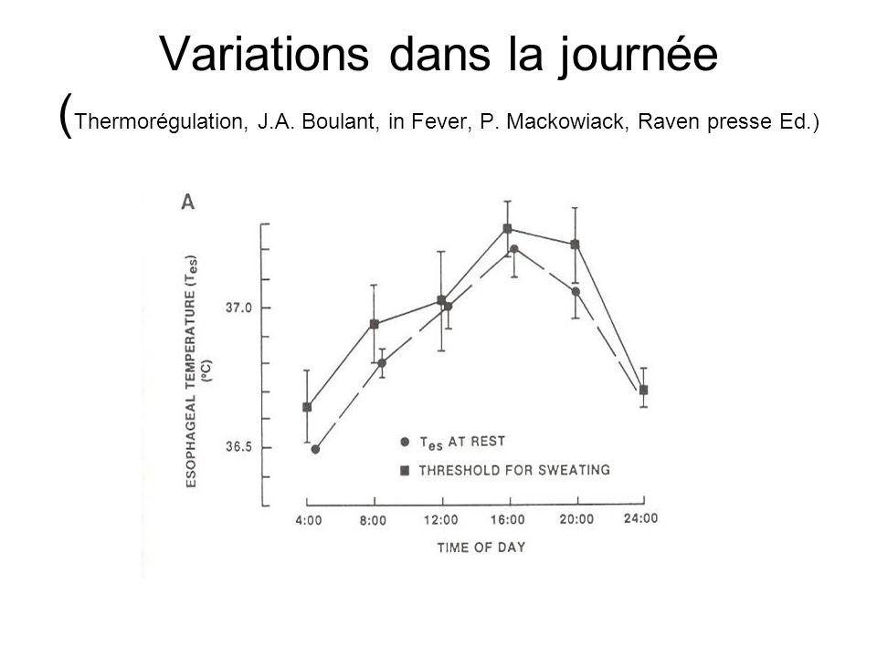 Variations dans la journée ( Thermorégulation, J.A. Boulant, in Fever, P. Mackowiack, Raven presse Ed.)