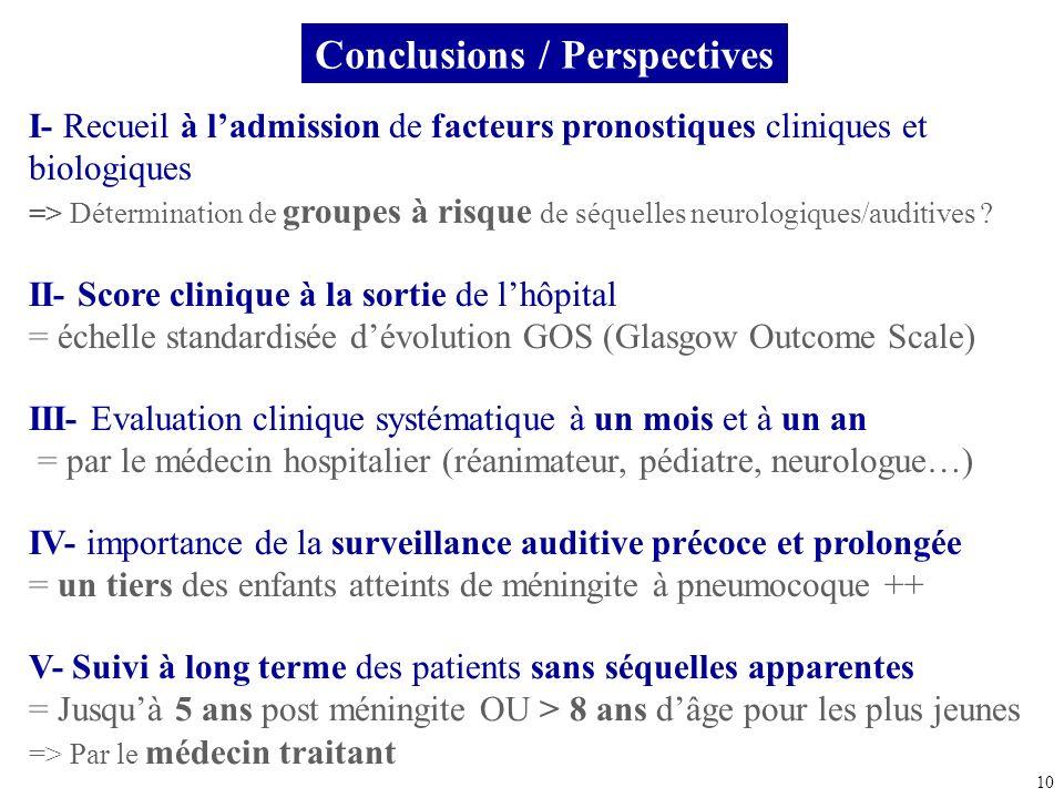 10 Conclusions / Perspectives I- Recueil à ladmission de facteurs pronostiques cliniques et biologiques => Détermination de groupes à risque de séquel