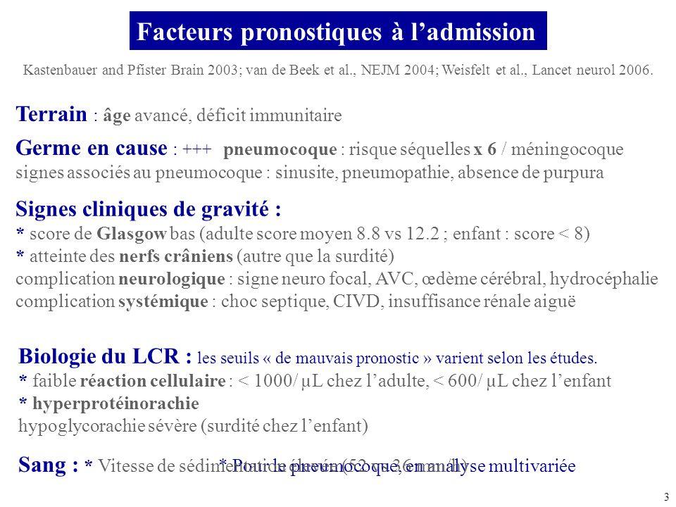 3 Terrain : âge avancé, déficit immunitaire Facteurs pronostiques à ladmission Kastenbauer and Pfister Brain 2003; van de Beek et al., NEJM 2004; Weis