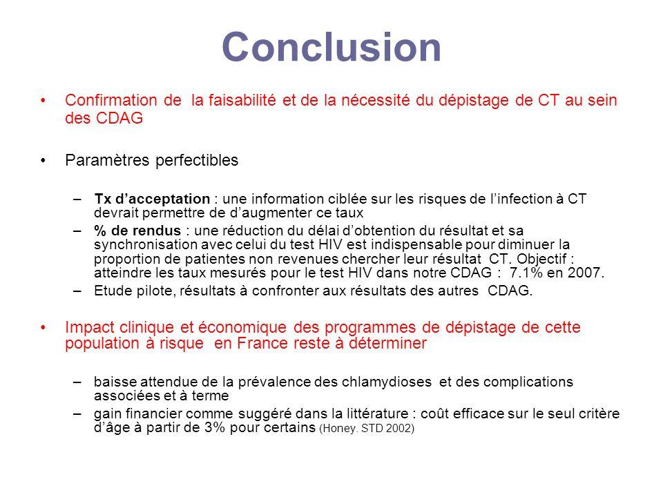 Conclusion Confirmation de la faisabilité et de la nécessité du dépistage de CT au sein des CDAG Paramètres perfectibles –Tx dacceptation : une inform