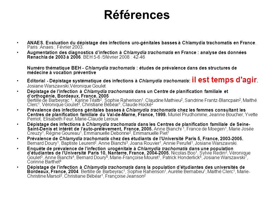 Références ANAES. Evaluation du dépistage des infections uro-génitales basses à Chlamydia trachomatis en France. Paris :Anaes ; Février 2003. Augmenta