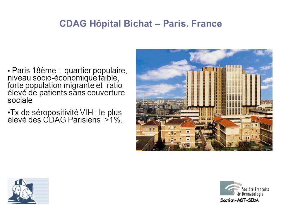 Section-MST-SIDA Paris 18ème : quartier populaire, niveau socio-économique faible, forte population migrante et ratio élevé de patients sans couvertur