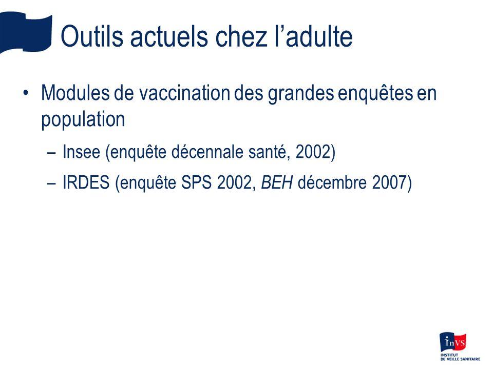 Outils actuels chez ladulte Modules de vaccination des grandes enquêtes en population –Insee (enquête décennale santé, 2002) –IRDES (enquête SPS 2002, BEH décembre 2007)