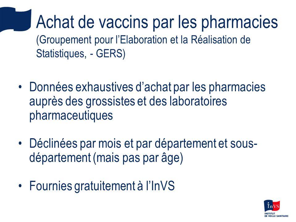 Achat de vaccins par les pharmacies (Groupement pour lElaboration et la Réalisation de Statistiques, - GERS) Données exhaustives dachat par les pharmacies auprès des grossistes et des laboratoires pharmaceutiques Déclinées par mois et par département et sous- département (mais pas par âge) Fournies gratuitement à lInVS